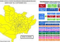 Palembang Zona Kuning, Maksimalkan Tracing Lintas Sektoral